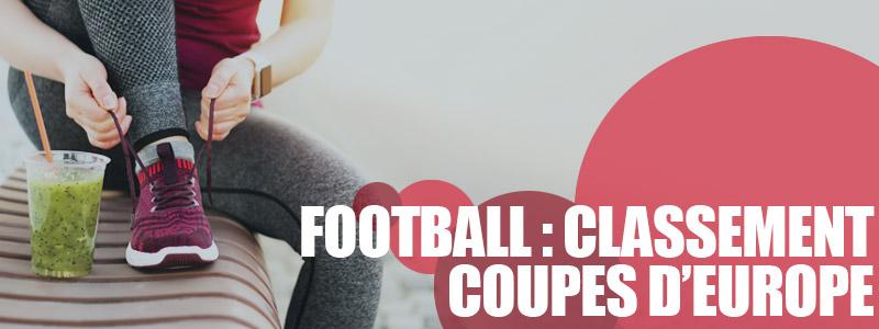 Foot : Classement des pays en coupes d'Europe des clubs